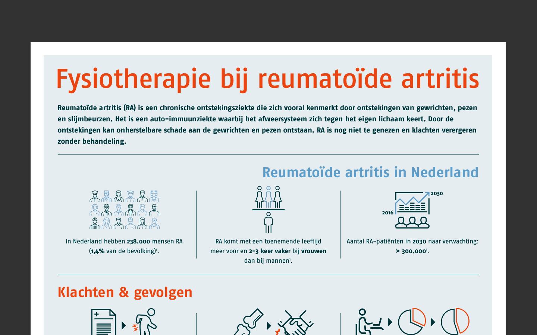 Fysiotherapie bij Reumatoïde Arthritis
