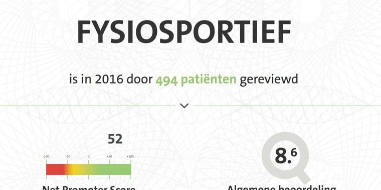 Certificaat-Praktijk-Met-Zorg-2016-fysiosportief-Fysiotherapie-Groningen